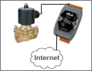 Ethernet based Valve Control Article