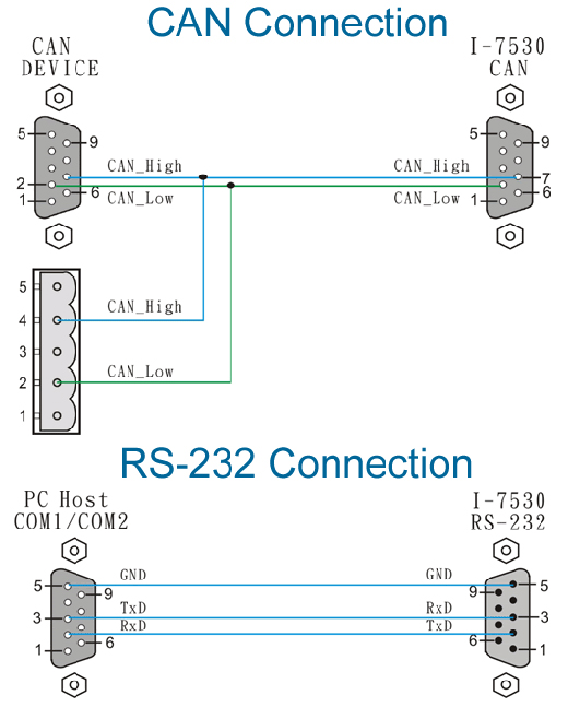 i 7530 rs 232 to can converter with female db9 connector rj12 to db9 wiring diagram rj12 to db9 wiring diagram rj12 to db9 wiring diagram rj12 to db9 wiring diagram