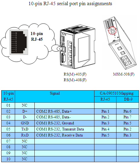 6239924f340 RS-405   Real-Time Redundant Ring Switch in Plastic Casing. Can ...