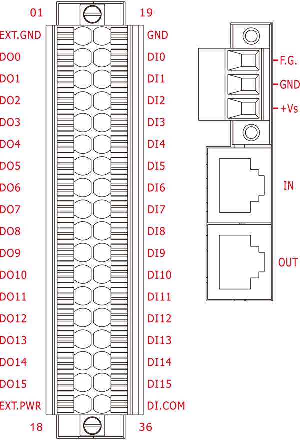 ECAT 2055 32 Pin Assignments ecat 2055 32 ethercat slave i o module with isolated 16 ch Motherboard Wiring-Diagram at gsmx.co