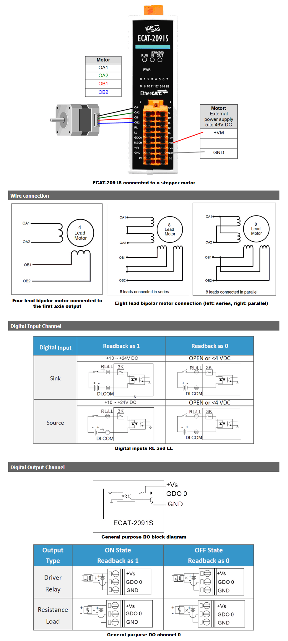 Ecat 2091s Ethercat Single Axis Stepper Motor Controller Driver Schematic Wiring Diagrams Compared To Quotladderquot Pin Assignment Wire Connection