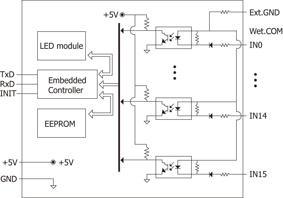 I 87053w E5 16 Channel 68 150vdc Isolated Digital Input Module Block Diagram Io Cut Sheet Wire Internal O Structure
