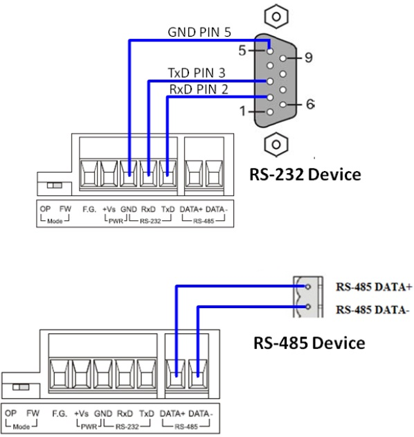IR_210_Wire rs485 wiring diagram rs485 pin configuration \u2022 wiring diagrams j RS 485 Pinout Diagram at bakdesigns.co