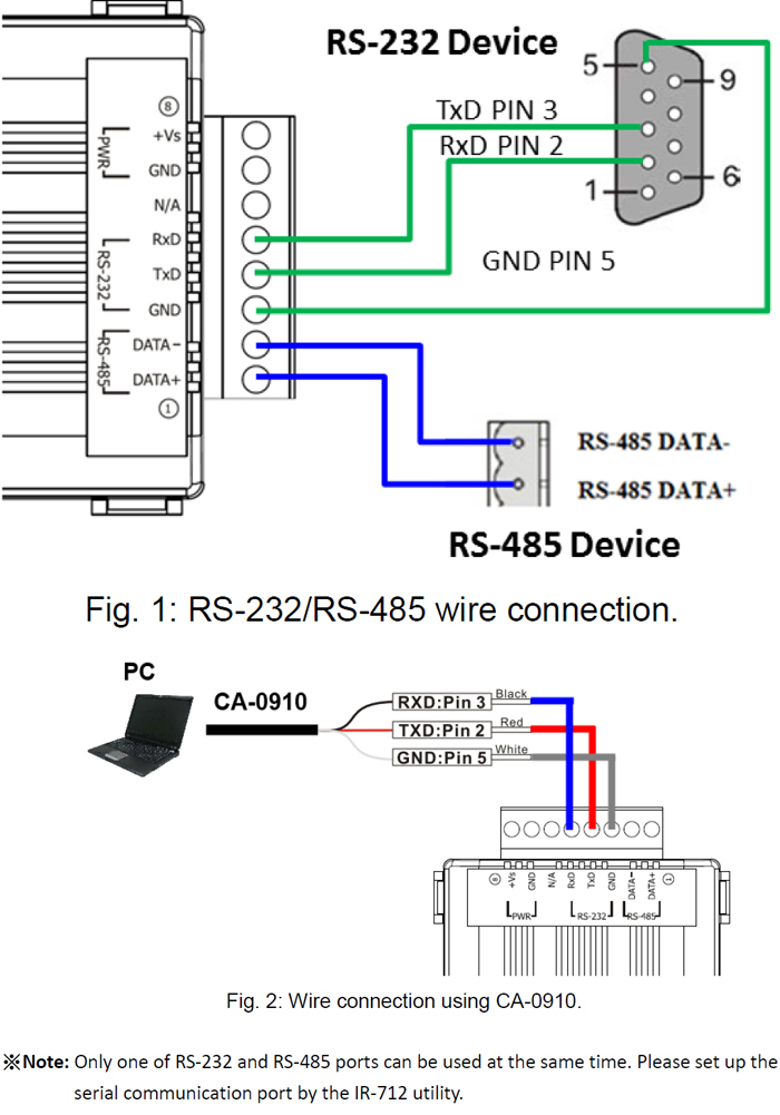 rs485 2 wire pin diagram