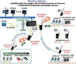 ZigBee-Wireless-Solution.png