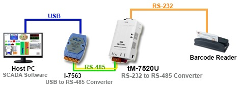 Rs 232422485 conversion devices icp das usa inc rs232422485 application diagram publicscrutiny Choice Image