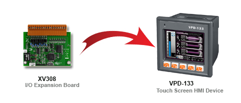 VPD Expansion Board Application Diagram