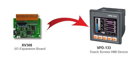 VPD Expansion Board Application Diagram
