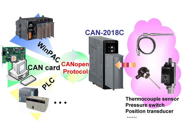 can-2018 application 1