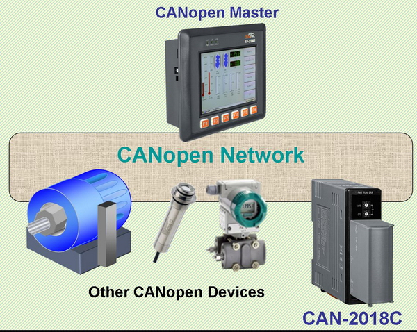 can-2018 application 2