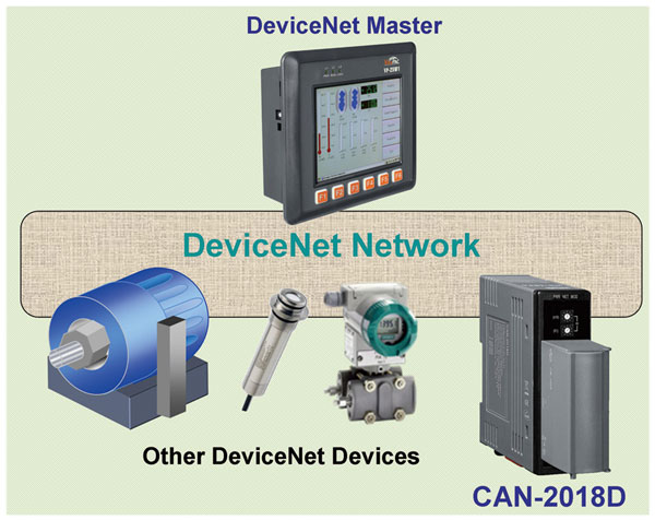 CAN-2018D application 2