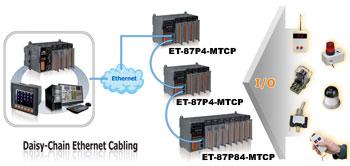 ET-87P4-MTCP