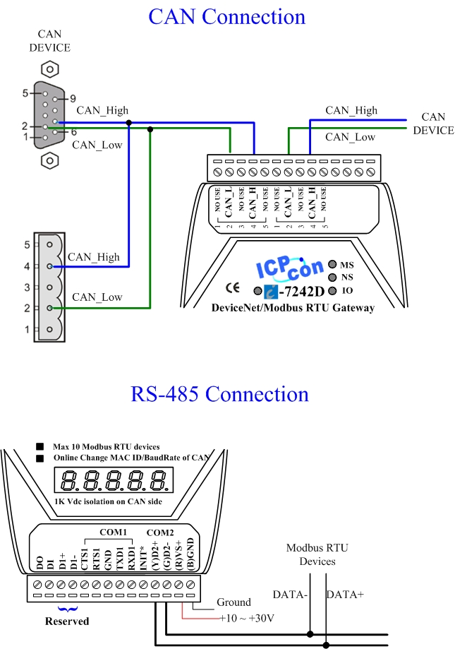 i 7242d devicenet to modbus rtu gateway wire connections
