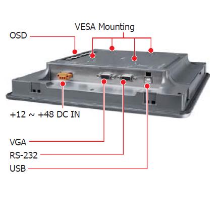 TP-3080 I/O interface