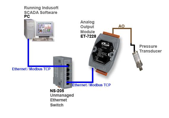 applicationImage-ET-7228