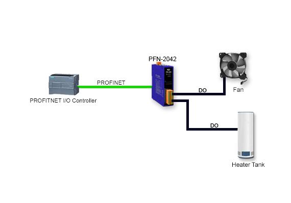 Application Image PFN-2042