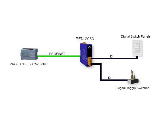Application Image PFN-2053