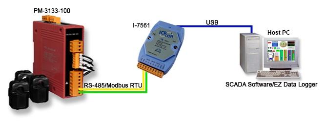 PM-3133P - Modbus RTU Power Meter, Support Ethernet PoE Interface