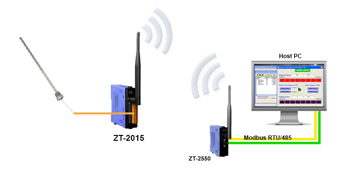Wifi Application Diagram