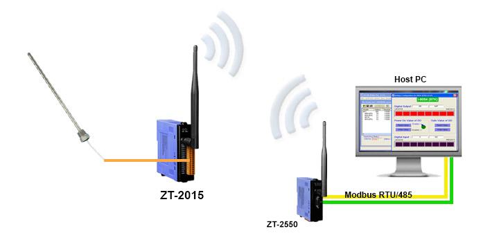 Wifi Application Diagram