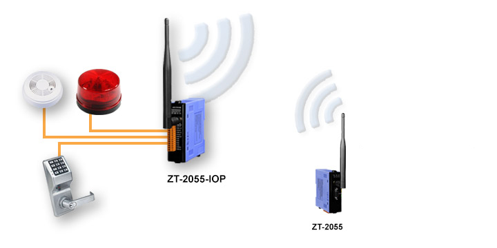 ZT-2055-OP application