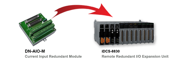 DCS Termination Board Application Diagram