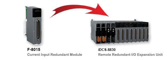 DCS module Application Diagram