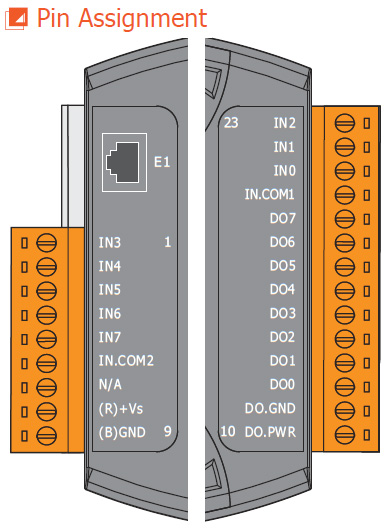 ET-7044 PIN Assignment