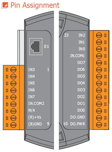 ET-7044 PIN Assignment