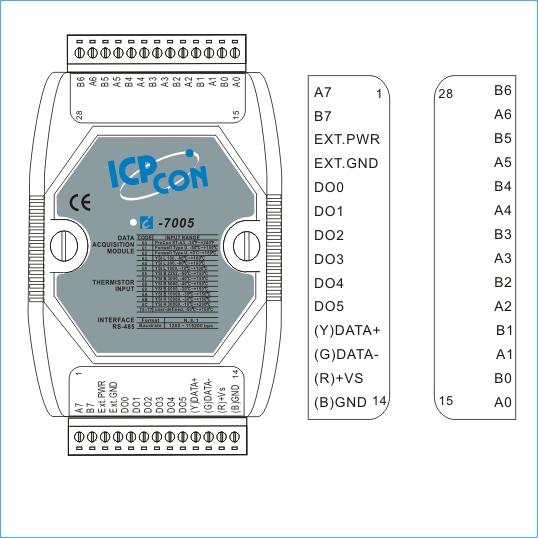 i-7050 pin