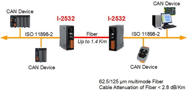 I-2532 Diagram