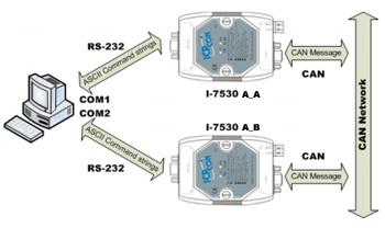 I-7530 diagram