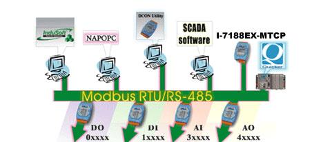 M-7000 Diagram