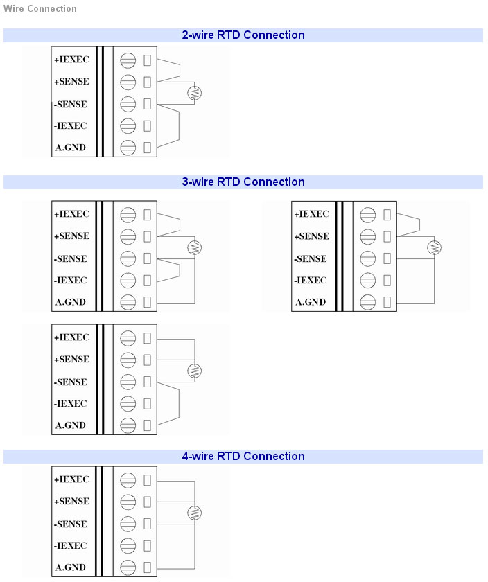 Colorful Connect A 4 Wire Rtd To 3 Wire Input Gallery - Schematic ...