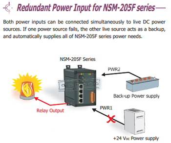 NSM205FCS power