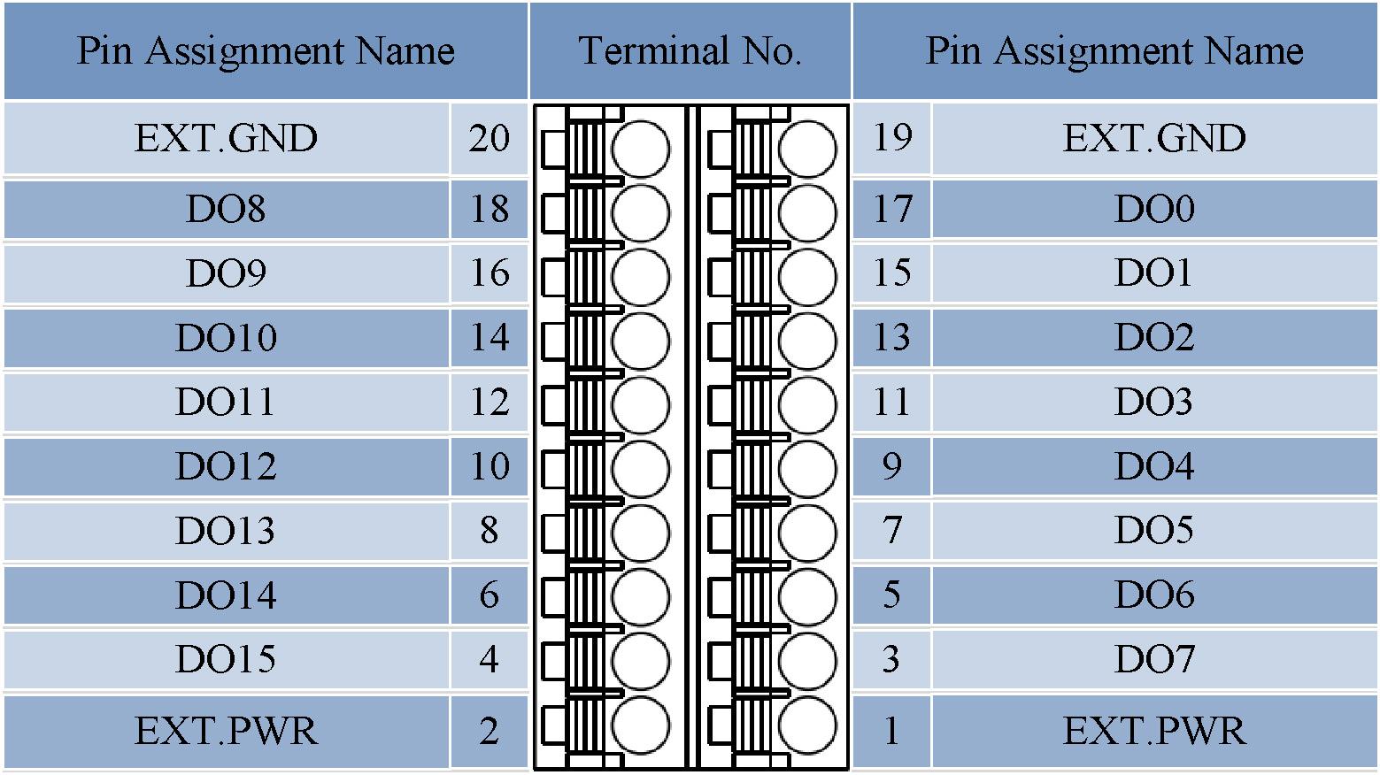 WF-2042 | Wi-Fi I/O module with 16-channel isolated digital output ...