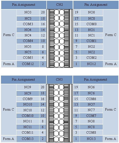 WFM-R14 | Wi-Fi I/O Module with 2-channel Form A Power Relay ...