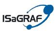 ISaGRAF Drivers and Library