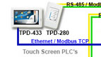 Touch Screen PLC Thumbnail