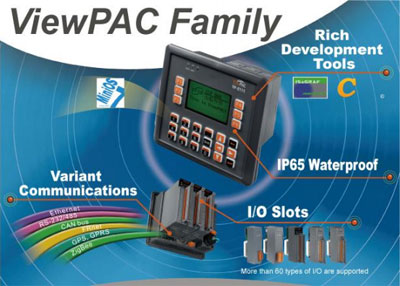 viewpac family