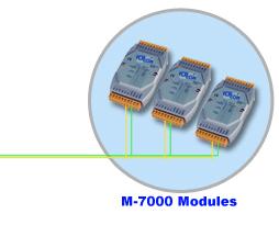 M-7000s