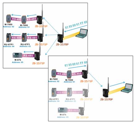 york rtu wiring diagrams get wiring diagram free