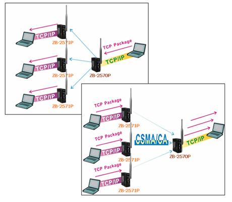nas puter diagram nas wiring diagram free