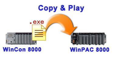 Copy and Play existing Programs