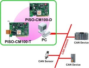 PISO-CM100