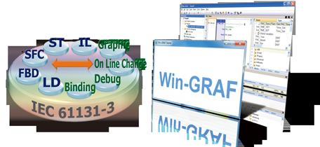 Win-GRAF | IEC 61131-3 Powerful SoftLogic development