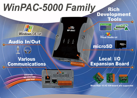 WinPAC 5000 Family